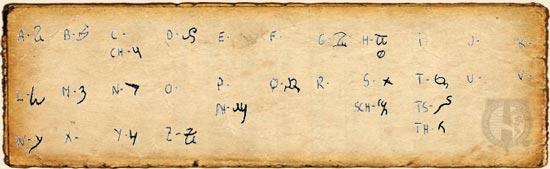 Alfabeto hierático egipcio